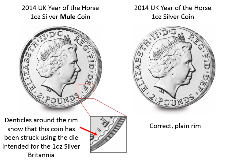 "n019 explanation - 2014 Year of the ""Mule"": the Royal Mint confirms Lunar Year and Britannia striking errors"