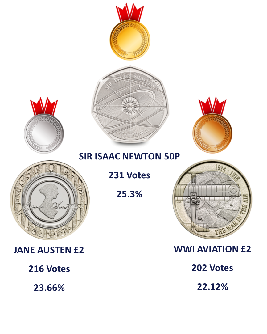 picture21 - Your favourite coin design of 2017 revealed!