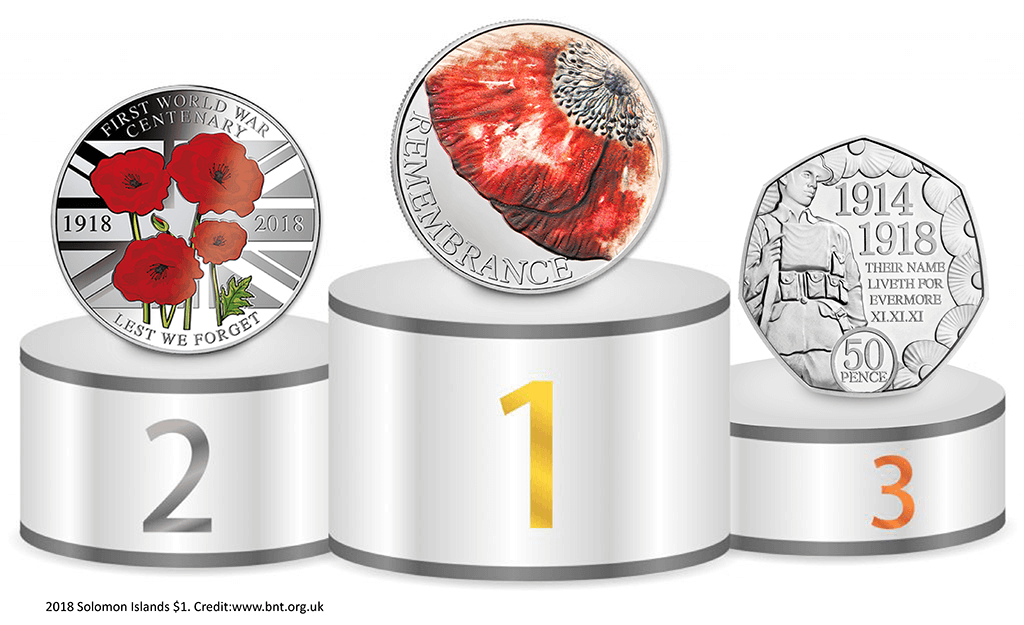 Change Checker Podium Image 1024x625 - Discover the coins issued to mark the Armistice centenary from around the world...