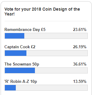 coin design of the year - Vote for the overall Coin Design of the Year 2018!