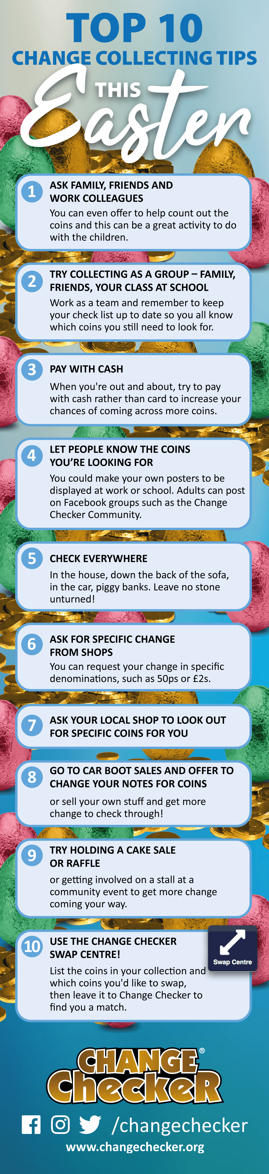 Top 10 Change Collecting Tips this Easter