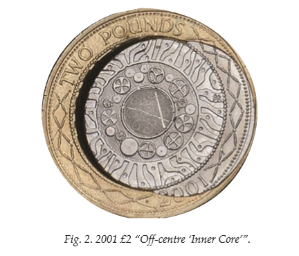 off centre inner core - Have I found a rare coin? £2 'errors' explained!