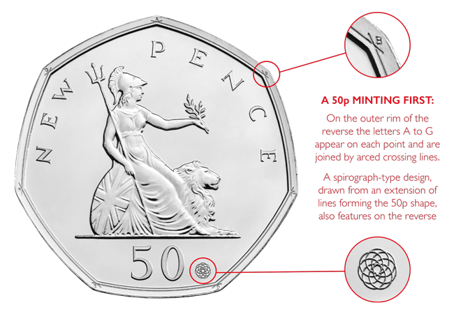 The coin that's got it all... a never-before-seen mintmark, a minting first and a 50th anniversary to celebrate!